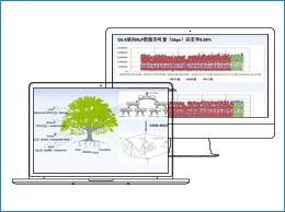 Deeplan移动网络深度挖掘系统
